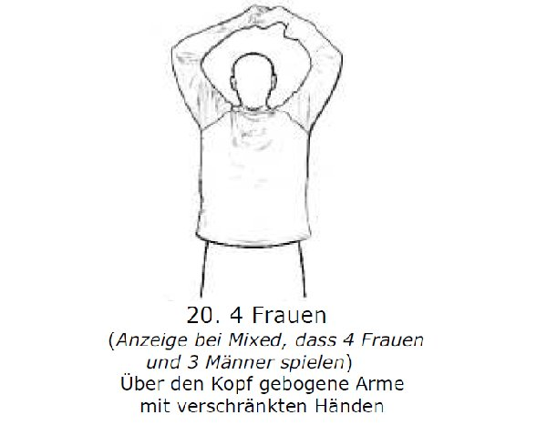 Handsignal20