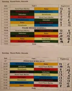 3.Open-Liga-NO2015_RR1