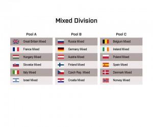 Mixed-Division-Pools_EM15