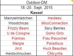 Vorentscheide_Frauen-Ultimate-DM2015
