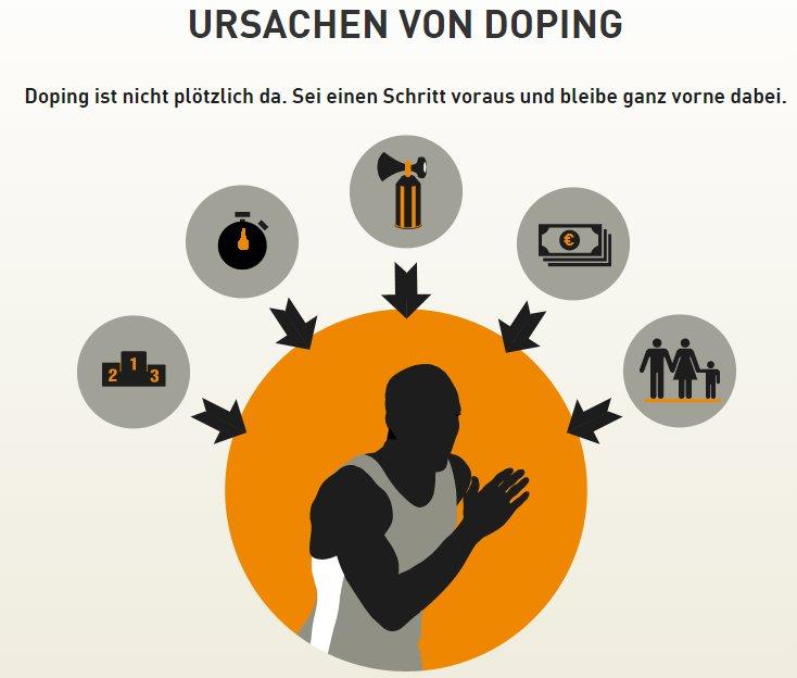 Doping-Ursachen