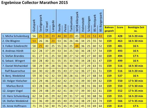 collectors-marathon2016