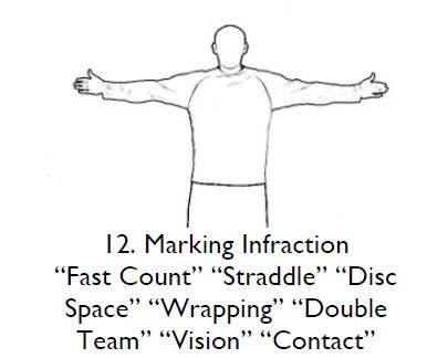 handsignal-marking-infraction